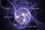 季向东自述:追踪质子自旋之谜三十年