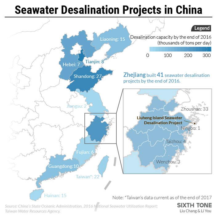 Rough Waters Ahead for China's Desalination Drive - Caixin