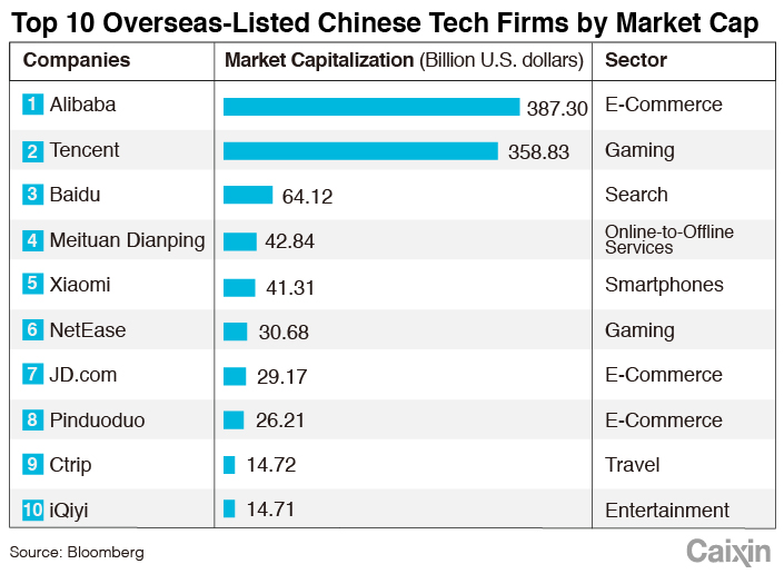 In Depth: Chinese Investors May Finally Taste Forbidden