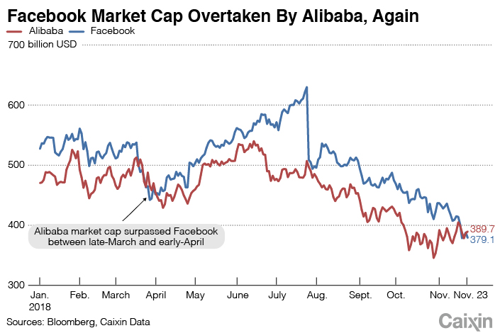 Graphic: Caixin