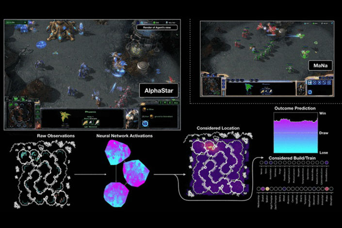 A screenshot showing DeepMind's AI player AlphaStar competing in a game of Starcraft II against one of the world's top professional players Grzegorz Komincz . Photo courtesy of DeepMind.