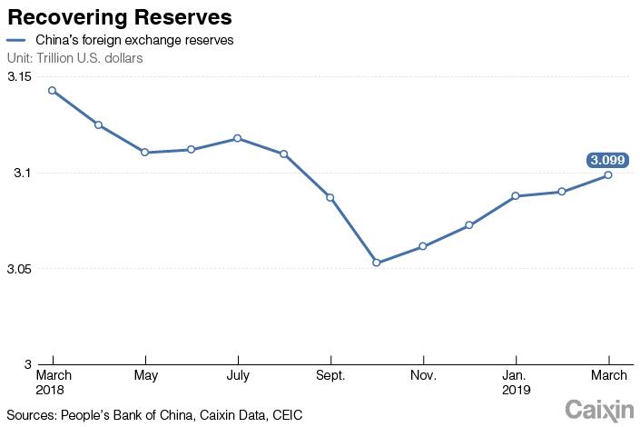 bank china forex