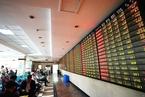 市场信心与政策走廊