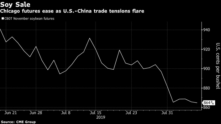 As China Halts U S  Soy Purchases, 'Unknown' Buyer Steps Up - Caixin