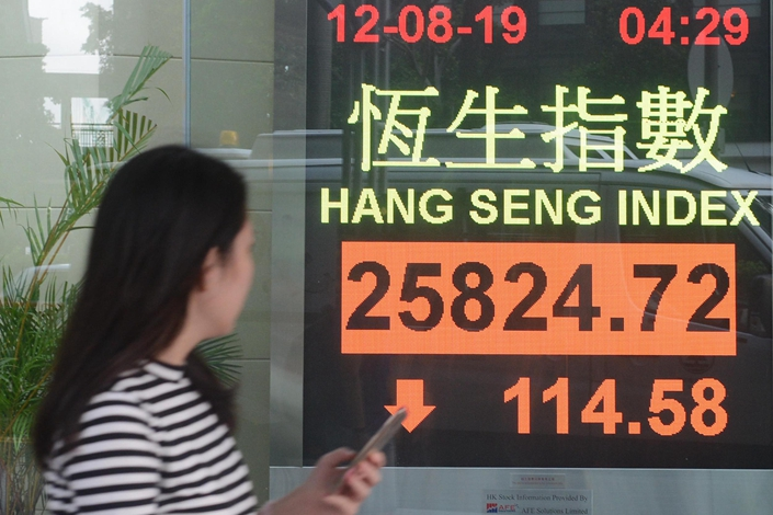 Hang Seng China Enterprises Index of Chinese firms had lost 16% since its April high as of Tuesday morning. Photo: VCG