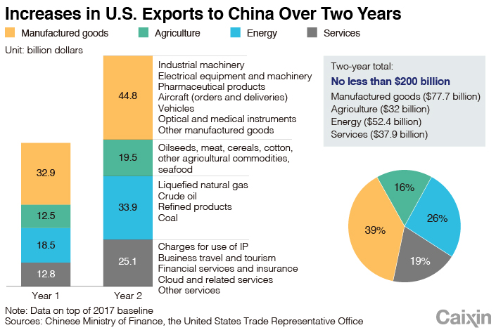 Pork to Save the Bacon of the US-China Trade Deal