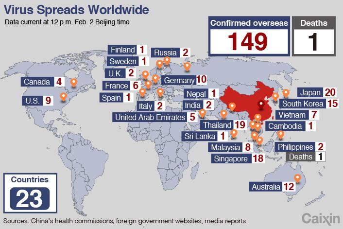 Australia U S Impose Travel Restrictions Amid Coronavirus Outbreak Caixin Global