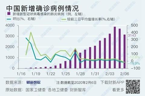 疫情 中国 中国制度在抗击疫情中彰显优势