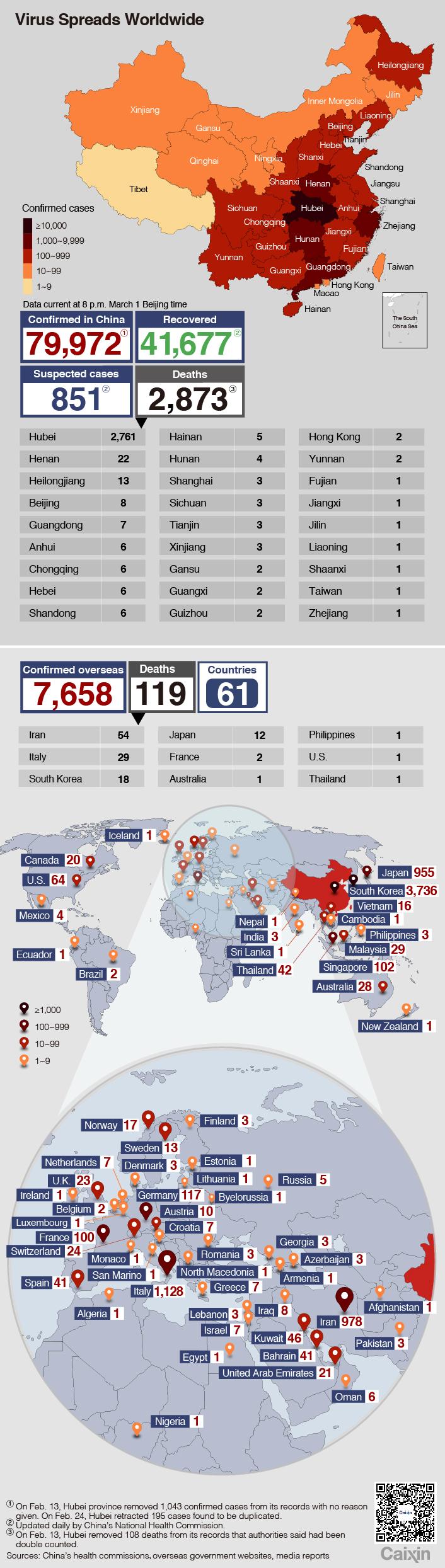 coronavirus update uk areas