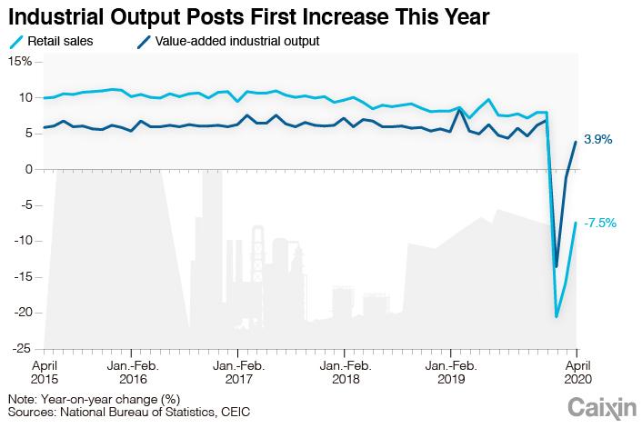 Indicator charts-2