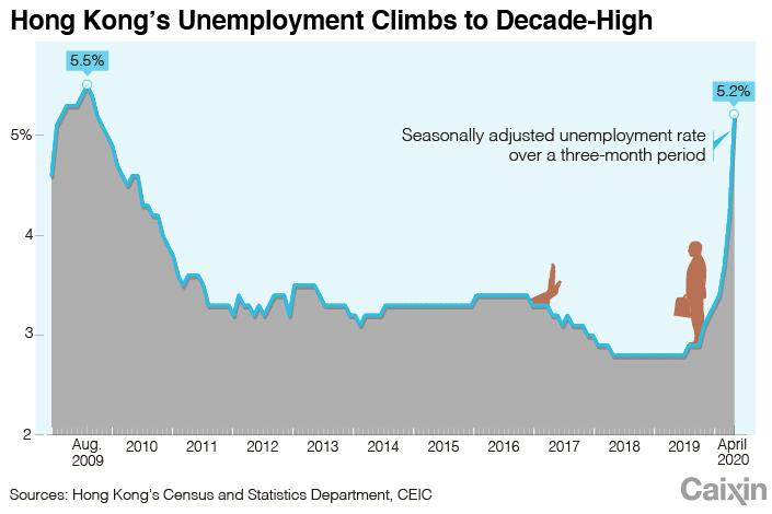 Digest unemployment-1