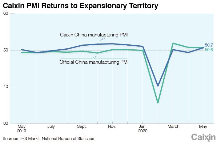 PMI chart-1