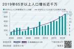 2035年中国老年人将破3亿 专家建议推进弹性退休制