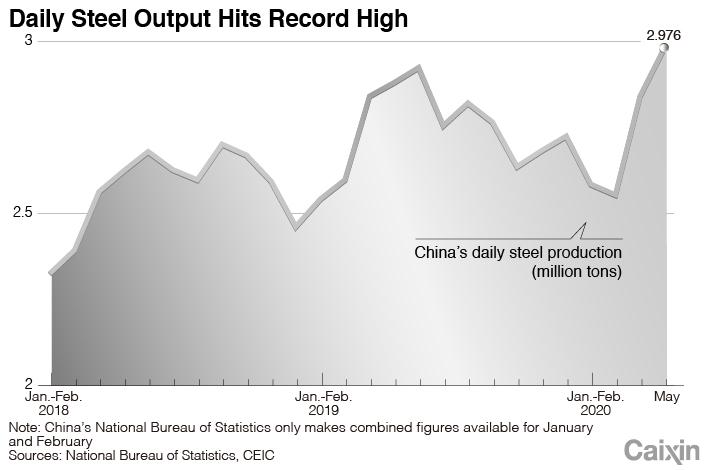 COTD chart-1