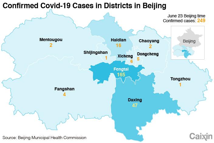 Beijing chart-2