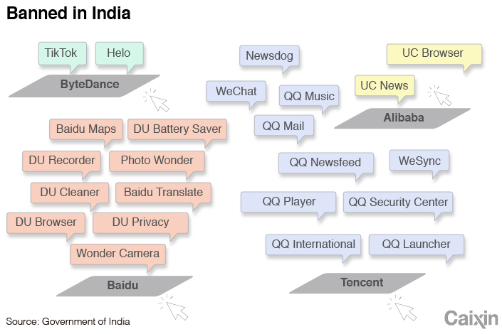 INDIA chart-1 (1)