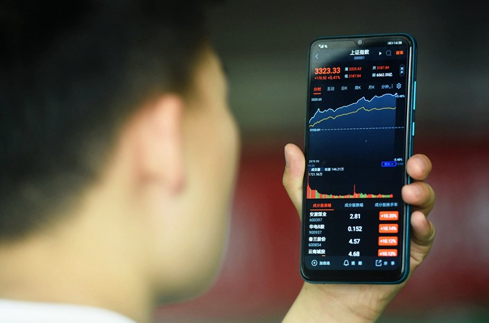 As regulators have tightened their grip on financial institutions' risky off-balance-sheet assets, the institutions have opted to invest more in stocks, an analyst said.