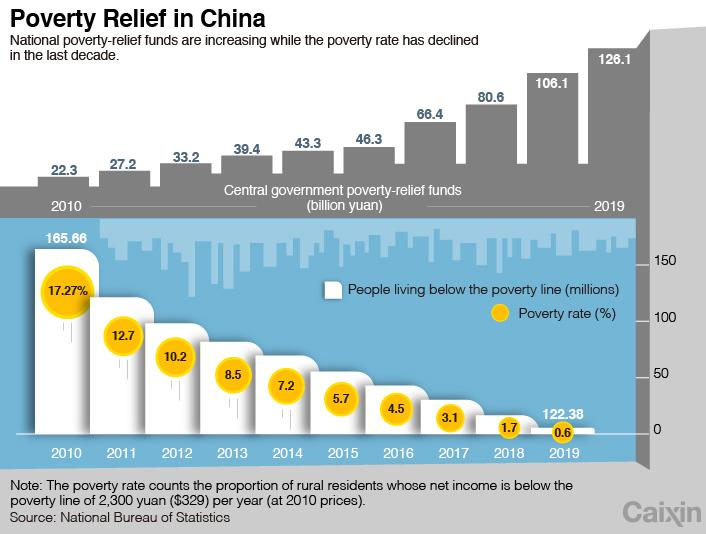 Liangshan chart-1