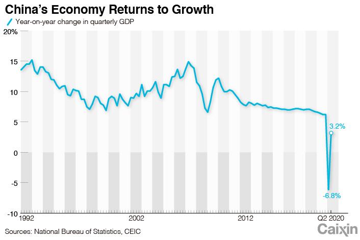GDP chart-Q2_1