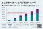 工信部称5G连网终端6600万 上亿5G套餐用户何来?