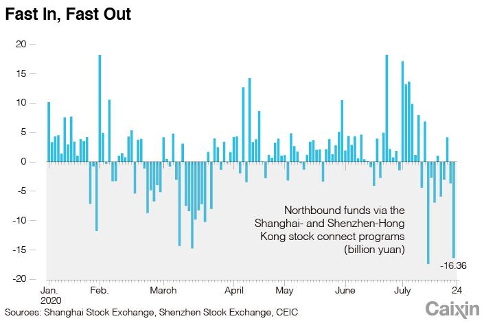 Stock chart_2