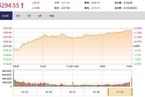 今日收盘:总成交重回万亿 沪指低开高走涨2%