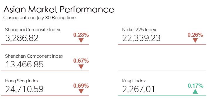 Digest stock_1