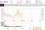 今日午盘:银行板块直线拉升 沪指翻红上涨0.09%