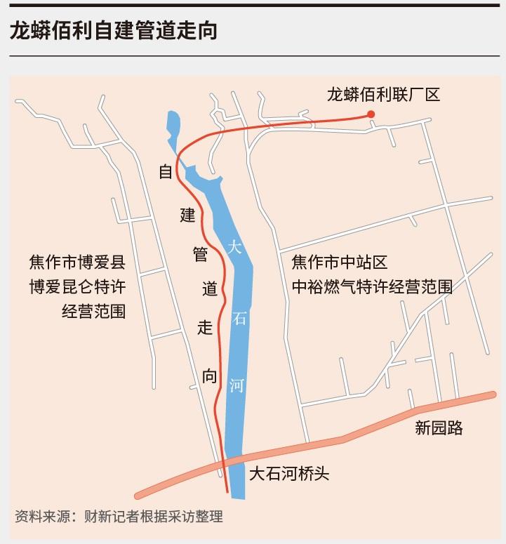 河南焦作管道-中文