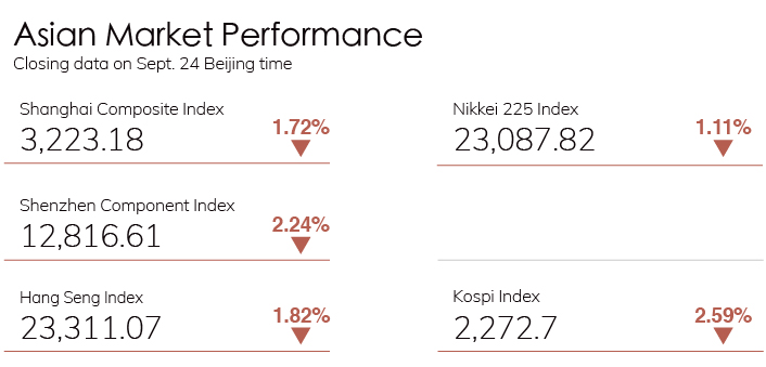 Digest Stock Chart 0924