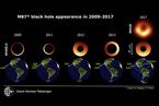 首张黑洞动态照片发布 与爱因斯坦预测相符
