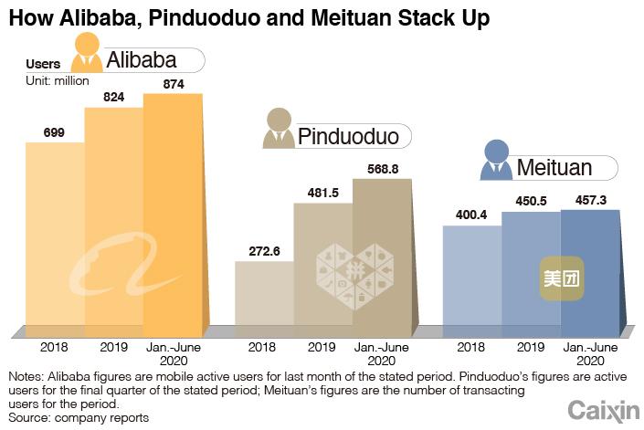 Mag-Alibaba chart_1