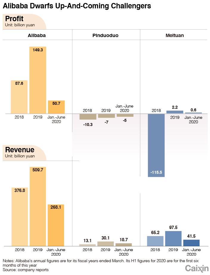 Mag-Alibaba charts_2