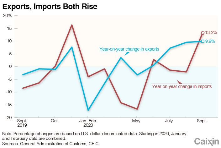 Trade chart1