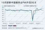 财新PMI分析|经济加速扩张 外需仍存变数