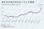 铁矿石近期热度如何向上下游传导/一周债市盘点 数据精华