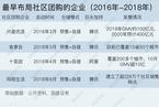 剖析社区团购的巨头混战/贵州茅台4%股权划给贵州国资/阿里遭调查 数据精华