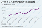 贵州城投如何不依赖茅台重塑信用/各家玉米种业公司谁能抓住政策机遇 数据精华
