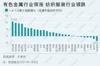 A股近期资金流向与年报预告/洪灏分析2021年各大类资产投资策略 数据精华