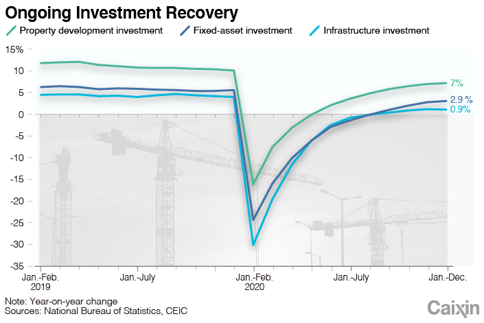 GDP charts-2