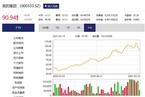美的拟回购不超过140亿元公司股份