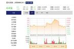 物业企业整合加速 碧桂园服务收购蓝光嘉宝服务超六成股份