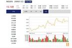 海信拟13亿控股三电控股 挺进汽车前装市场