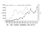中国房地产税改革的治理意义:房地产市场的长效机制与地方公共财政转型