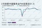 财新PMI分析|经济扩张速度放缓 就业承压但预期改善