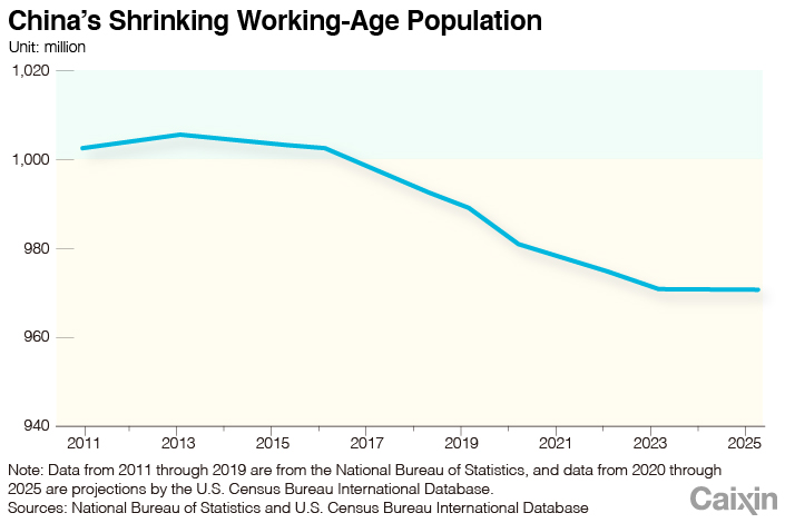 OP-POPULATION charts-1