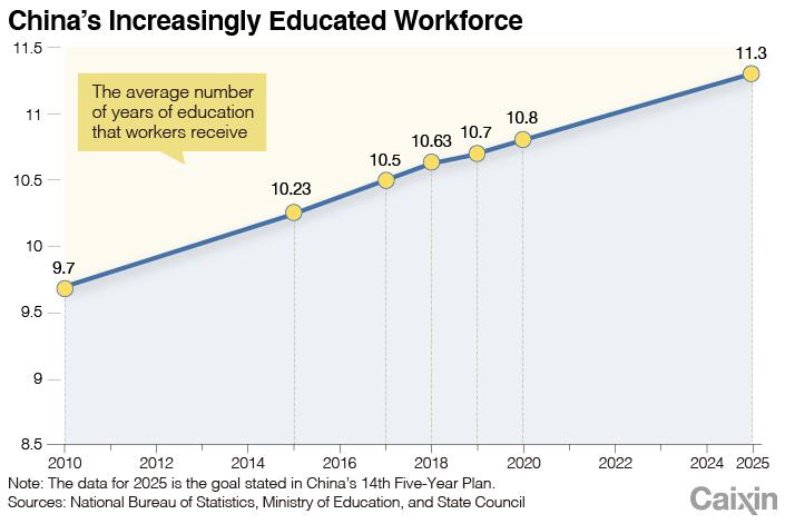 OP-POPULATION charts-2
