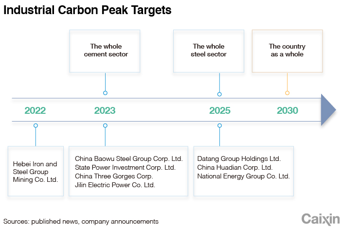 OP-carbon charts -1