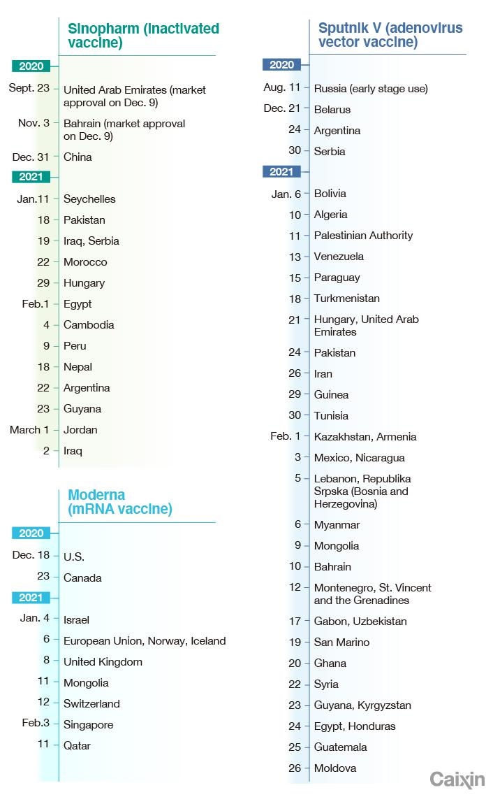 VACCINES charts-2