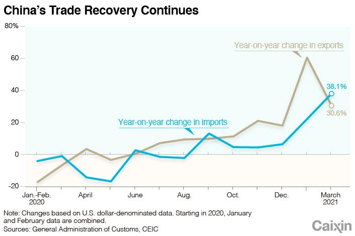 Trade chart-1